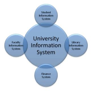 Good topics for information security thesis